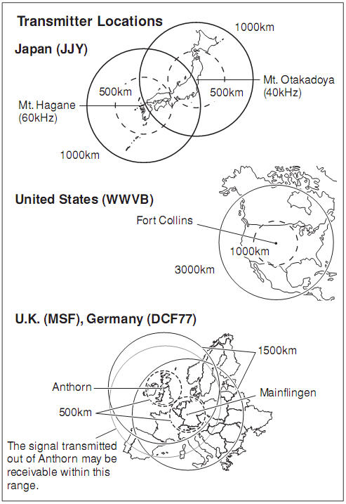 Atomic Radio tranmission ranges UK, USA, Germany, Japan.