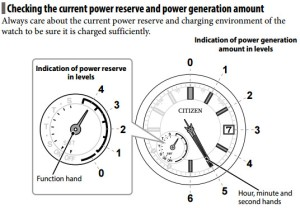 Clever indications of Power Reserve and power Generation.